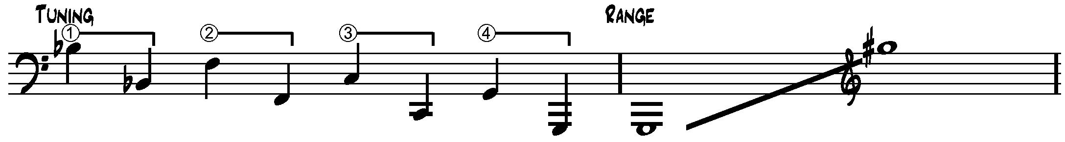 Saz Tuning & Range